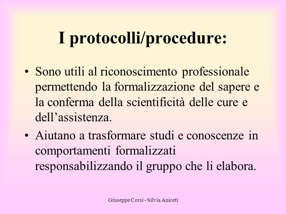 Giuseppe Corsi - Silvia Aniceti Sono utili al riconoscimento professionale permettendo la formalizzazione del sapere e la conferma della scientificità