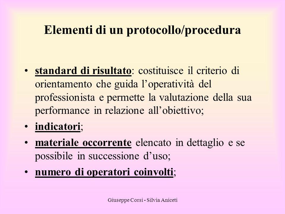 Giuseppe Corsi - Silvia Aniceti Elementi di un protocollo/procedura standard di risultato: costituisce il criterio di orientamento che guida l'operati