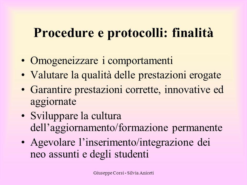 Giuseppe Corsi - Silvia Aniceti Procedure e protocolli: finalità Omogeneizzare i comportamenti Valutare la qualità delle prestazioni erogate Garantire
