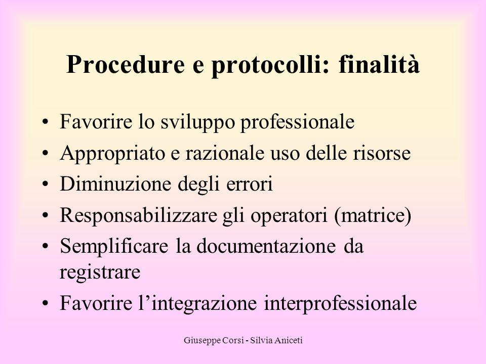 Giuseppe Corsi - Silvia Aniceti Favorire lo sviluppo professionale Appropriato e razionale uso delle risorse Diminuzione degli errori Responsabilizzar