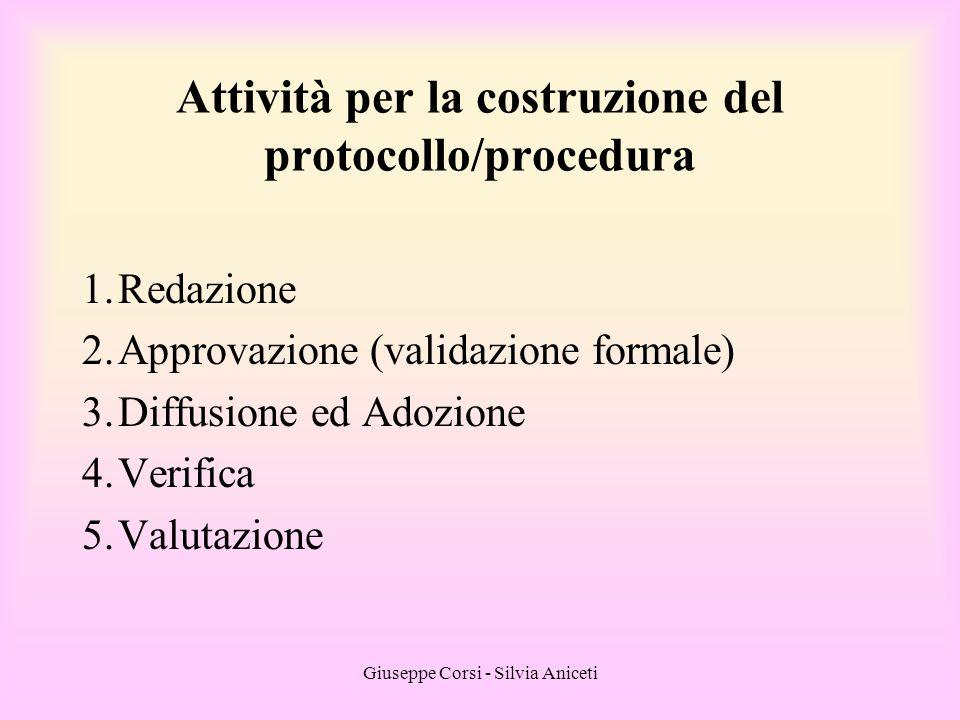 Giuseppe Corsi - Silvia Aniceti 1.Redazione 2.Approvazione (validazione formale) 3.Diffusione ed Adozione 4.Verifica 5.Valutazione Attività per la cos