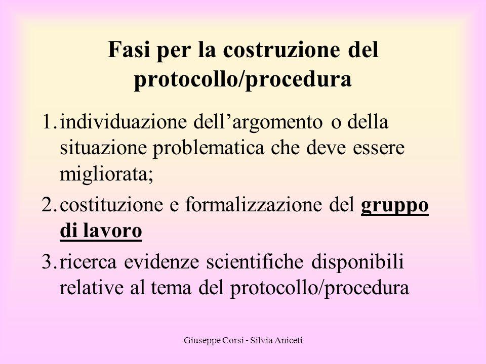 Giuseppe Corsi - Silvia Aniceti 1.individuazione dell'argomento o della situazione problematica che deve essere migliorata; 2.costituzione e formalizz
