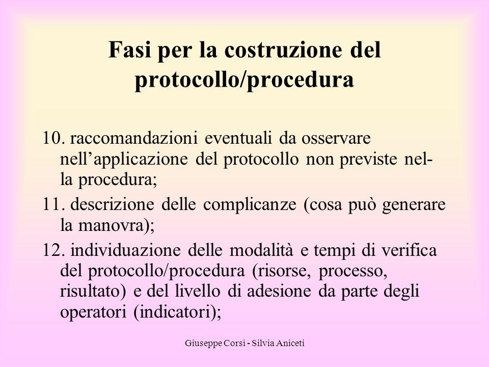 Giuseppe Corsi - Silvia Aniceti Fasi per la costruzione del protocollo/procedura 10. raccomandazioni eventuali da osservare nell'applicazione del prot