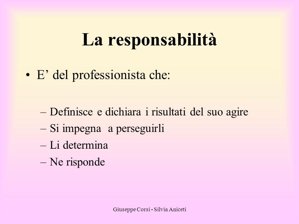 Giuseppe Corsi - Silvia Aniceti E' del professionista che: –Definisce e dichiara i risultati del suo agire –Si impegna a perseguirli –Li determina –Ne