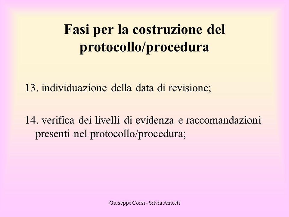 Giuseppe Corsi - Silvia Aniceti Fasi per la costruzione del protocollo/procedura 13. individuazione della data di revisione; 14. verifica dei livelli