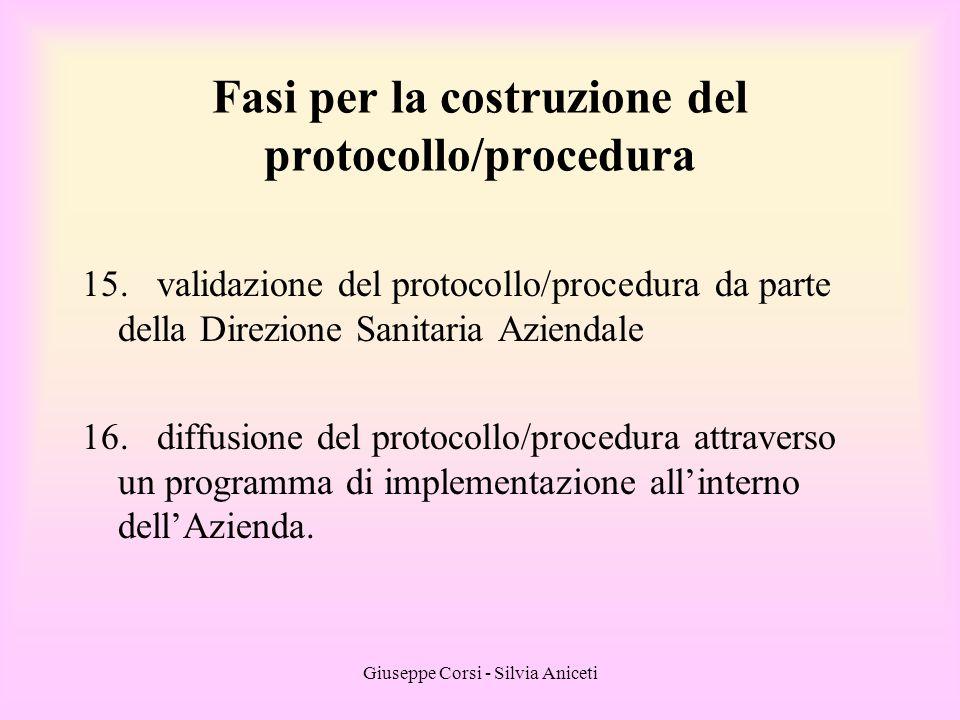 Giuseppe Corsi - Silvia Aniceti Fasi per la costruzione del protocollo/procedura 15. validazione del protocollo/procedura da parte della Direzione San