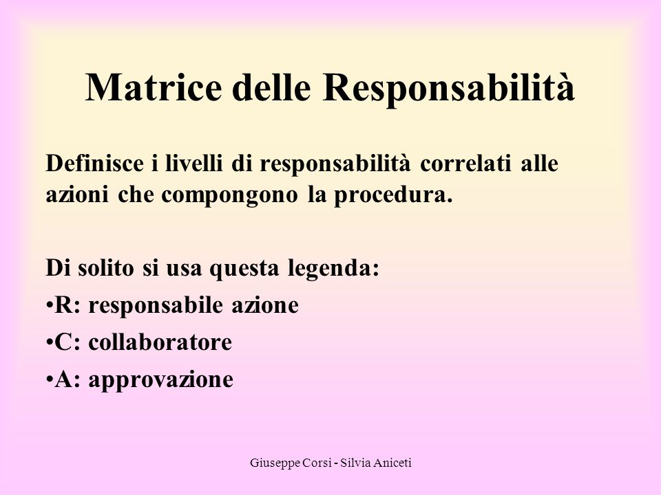 Giuseppe Corsi - Silvia Aniceti Matrice delle Responsabilità Definisce i livelli di responsabilità correlati alle azioni che compongono la procedura.