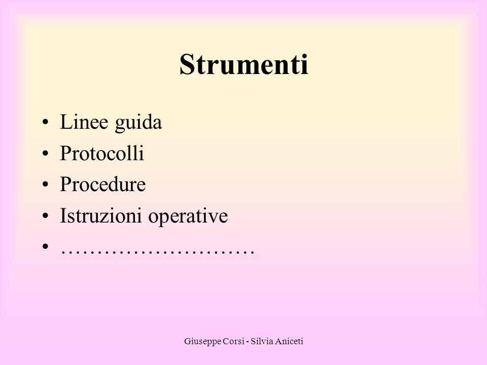 Giuseppe Corsi - Silvia Aniceti Strumenti Linee guida Protocolli Procedure Istruzioni operative ………………………