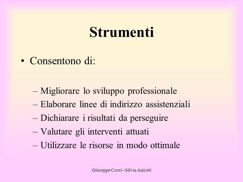 Giuseppe Corsi - Silvia Aniceti Strumenti Consentono di: –Migliorare lo sviluppo professionale –Elaborare linee di indirizzo assistenziali –Dichiarare