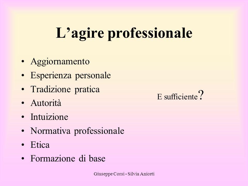 Giuseppe Corsi - Silvia Aniceti L'agire professionale Aggiornamento Esperienza personale Tradizione pratica Autorità Intuizione Normativa professional