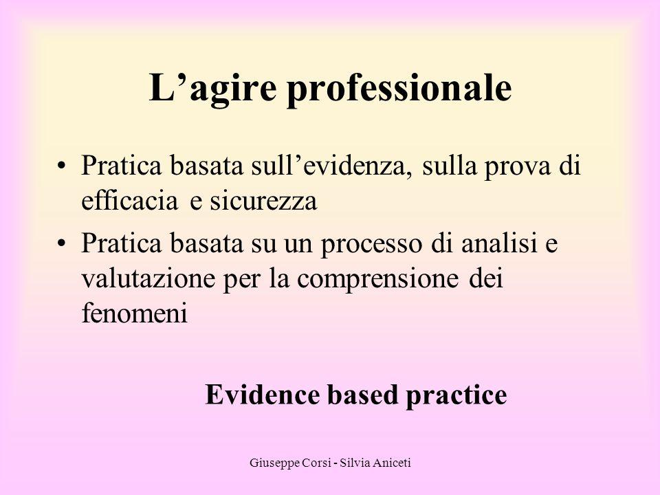 Giuseppe Corsi - Silvia Aniceti L'agire professionale Pratica basata sull'evidenza, sulla prova di efficacia e sicurezza Pratica basata su un processo