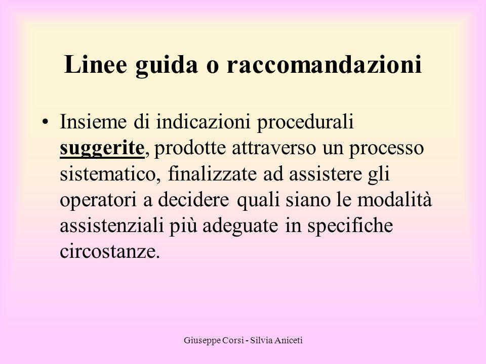 Giuseppe Corsi - Silvia Aniceti Linee guida o raccomandazioni Insieme di indicazioni procedurali suggerite, prodotte attraverso un processo sistematic