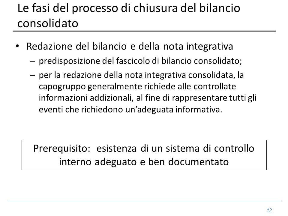 Le fasi del processo di chiusura del bilancio consolidato Redazione del bilancio e della nota integrativa – predisposizione del fascicolo di bilancio