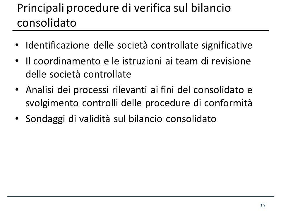 Principali procedure di verifica sul bilancio consolidato Identificazione delle società controllate significative Il coordinamento e le istruzioni ai