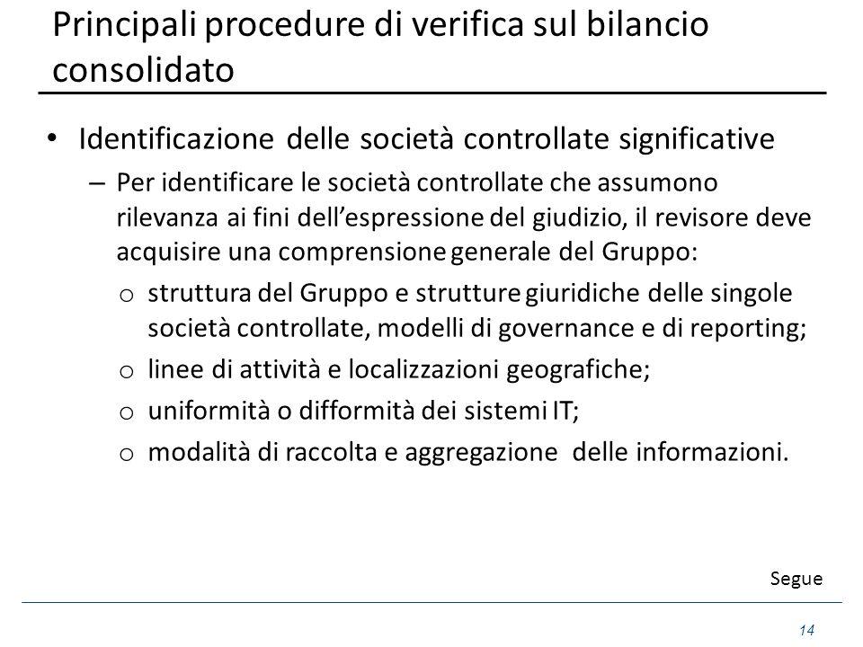 Principali procedure di verifica sul bilancio consolidato Identificazione delle società controllate significative – Per identificare le società contro