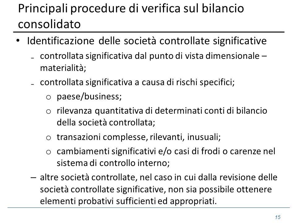 Principali procedure di verifica sul bilancio consolidato Identificazione delle società controllate significative ₋controllata significativa dal punto