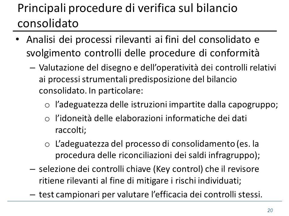 Principali procedure di verifica sul bilancio consolidato Analisi dei processi rilevanti ai fini del consolidato e svolgimento controlli delle procedu