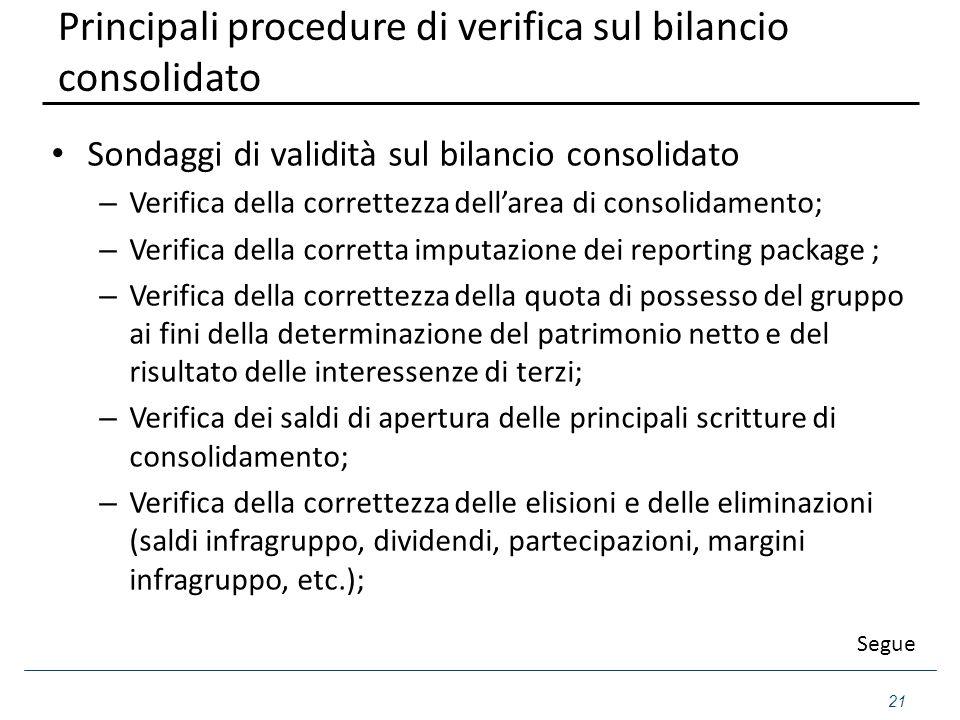 Principali procedure di verifica sul bilancio consolidato Sondaggi di validità sul bilancio consolidato – Verifica della correttezza dell'area di cons
