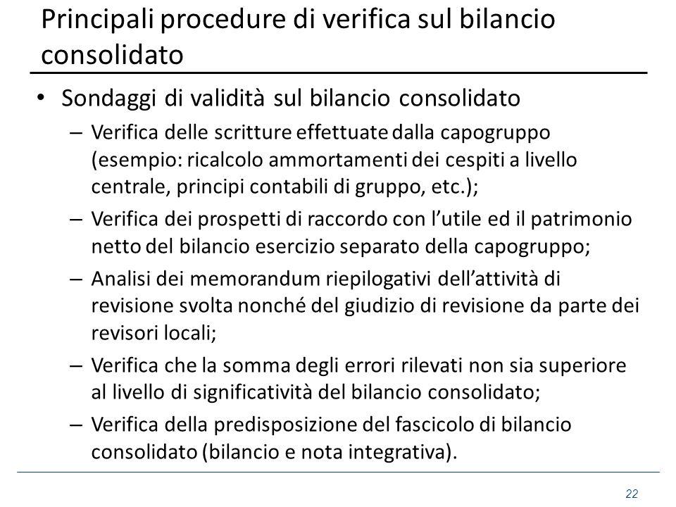 Principali procedure di verifica sul bilancio consolidato Sondaggi di validità sul bilancio consolidato – Verifica delle scritture effettuate dalla ca
