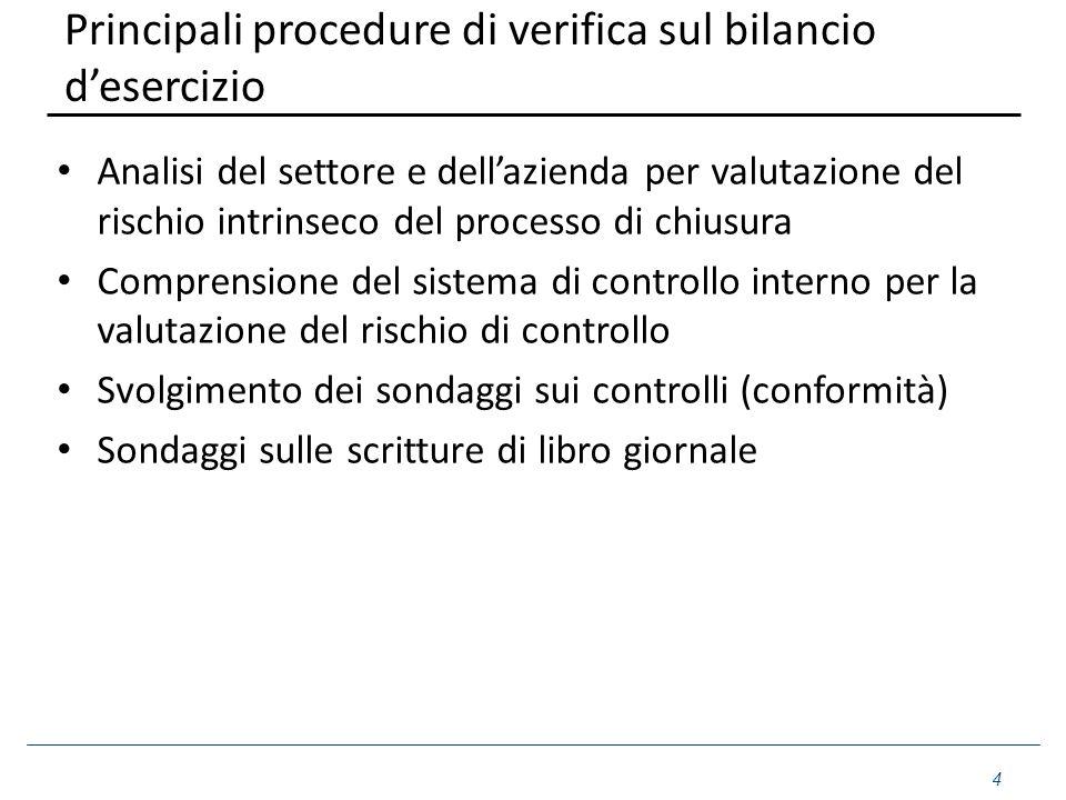 Principali procedure di verifica sul bilancio d'esercizio Analisi del settore e dell'azienda per valutazione del rischio intrinseco del processo di ch