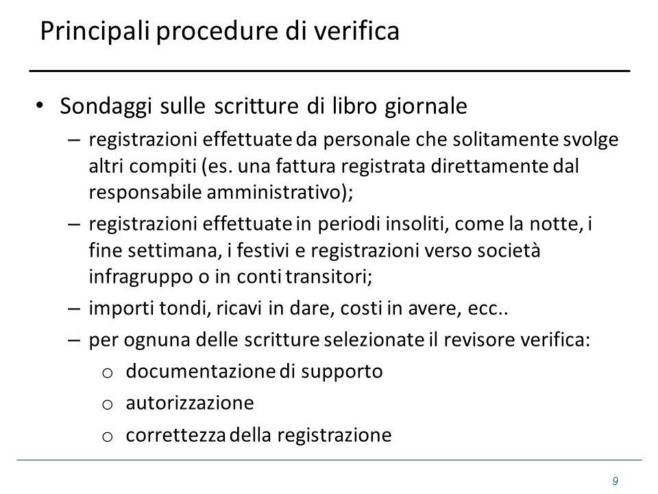 Principali procedure di verifica Sondaggi sulle scritture di libro giornale – registrazioni effettuate da personale che solitamente svolge altri compi