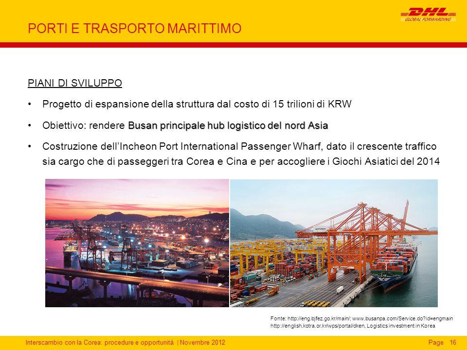 Interscambio con la Corea: procedure e opportunità | Novembre 2012Page16 PIANI DI SVILUPPO Progetto di espansione della struttura dal costo di 15 tril