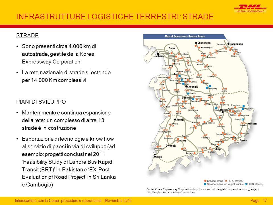 Interscambio con la Corea: procedure e opportunità | Novembre 2012Page17 INFRASTRUTTURE LOGISTICHE TERRESTRI: STRADE STRADE 4.000 km di autostradeSono