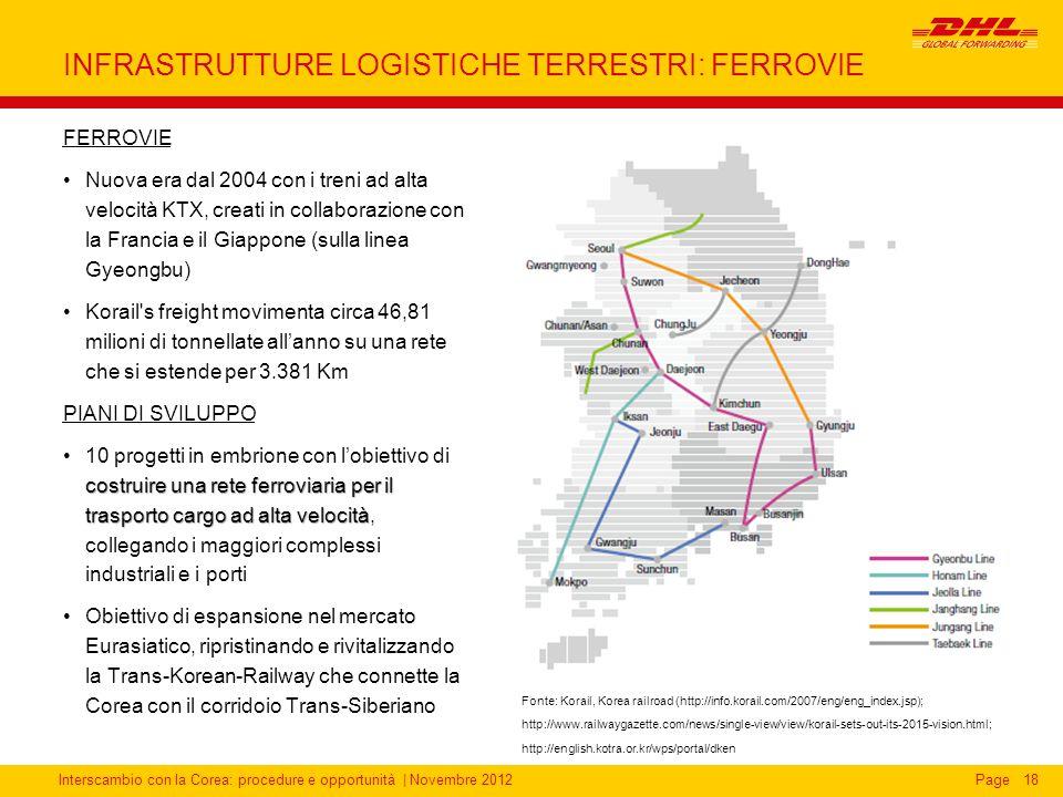 Interscambio con la Corea: procedure e opportunità | Novembre 2012Page18 INFRASTRUTTURE LOGISTICHE TERRESTRI: FERROVIE FERROVIE Nuova era dal 2004 con