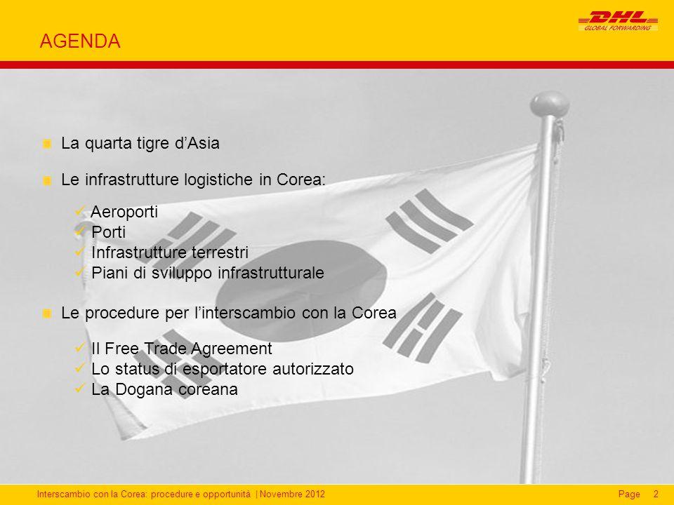 Interscambio con la Corea: procedure e opportunità | Novembre 2012Page2 AGENDA La quarta tigre d'Asia Le infrastrutture logistiche in Corea: Aeroporti