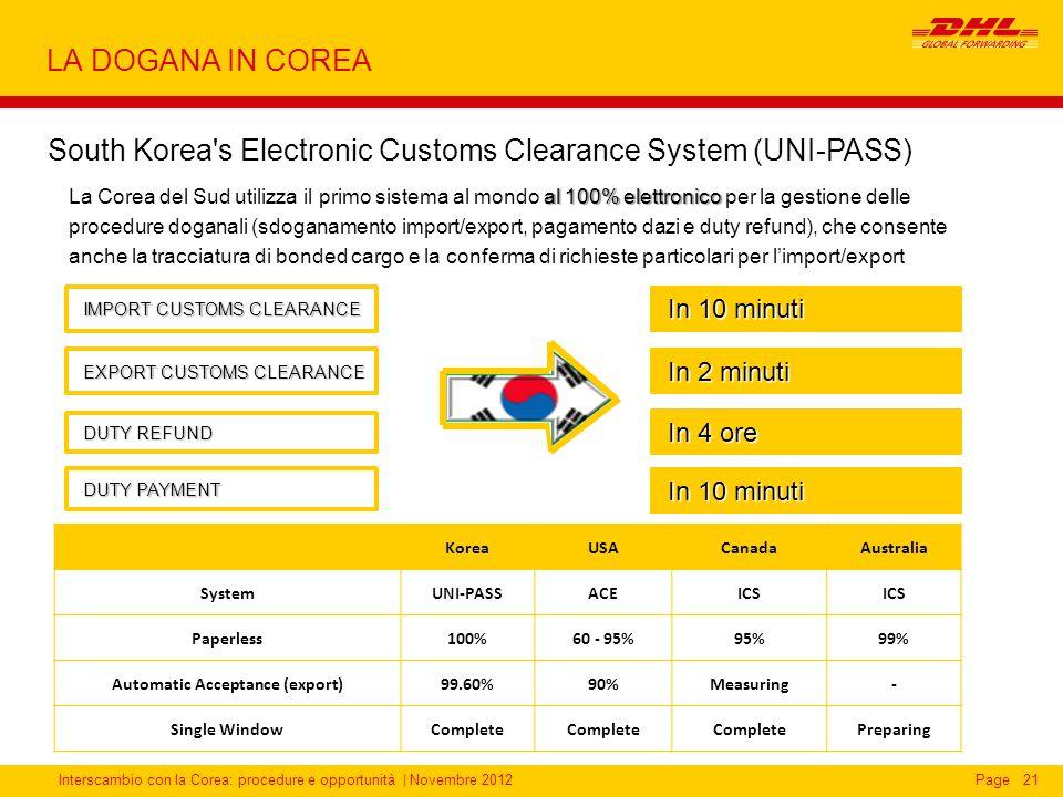 Interscambio con la Corea: procedure e opportunità | Novembre 2012Page al 100% elettronico La Corea del Sud utilizza il primo sistema al mondo al 100%