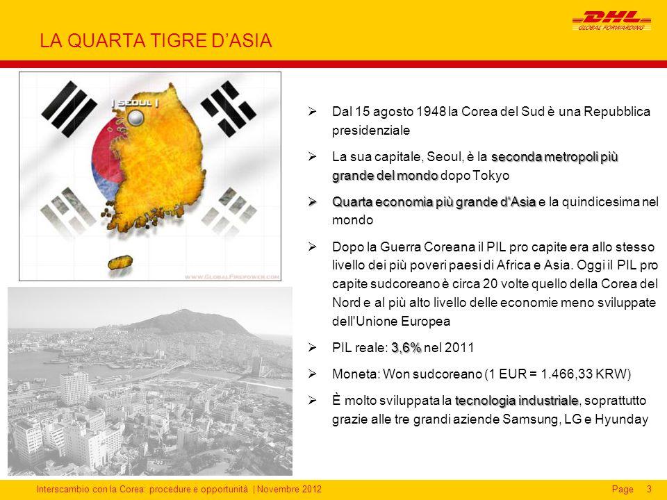 Interscambio con la Corea: procedure e opportunità | Novembre 2012Page  Dal 15 agosto 1948 la Corea del Sud è una Repubblica presidenziale seconda me