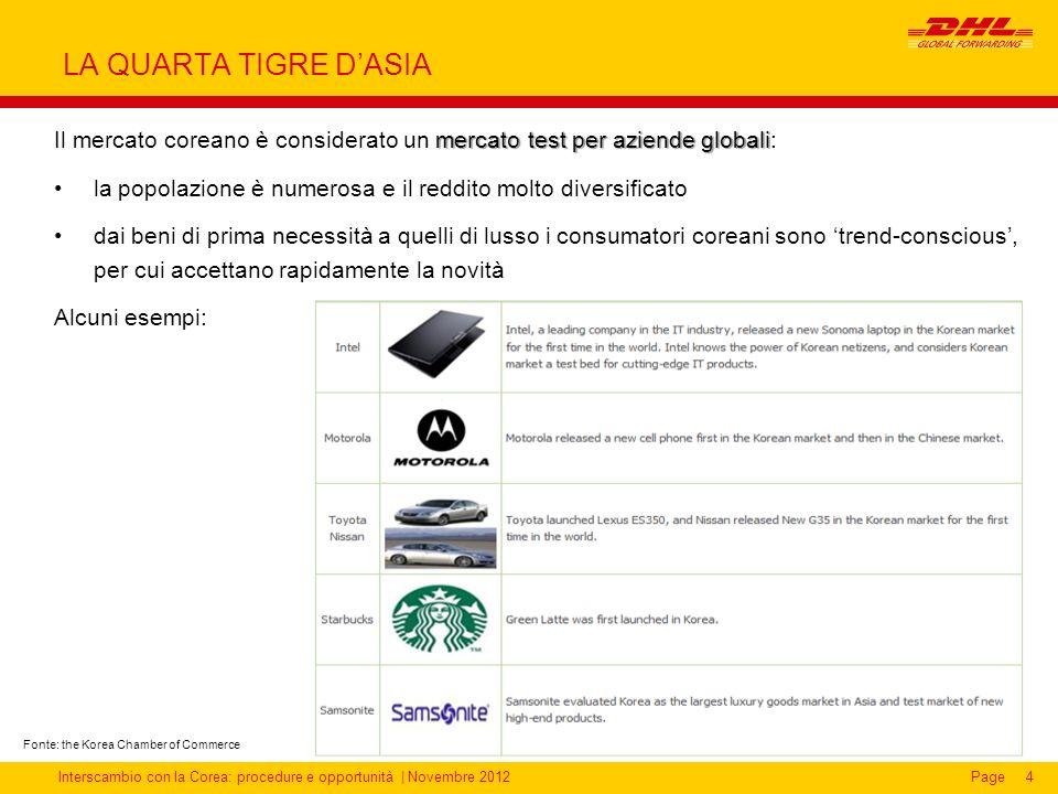 Interscambio con la Corea: procedure e opportunità | Novembre 2012Page mercato test per aziende globali Il mercato coreano è considerato un mercato te