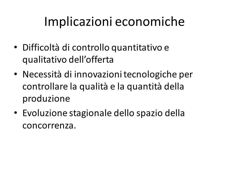 Implicazioni economiche Difficoltà di controllo quantitativo e qualitativo dell'offerta Necessità di innovazioni tecnologiche per controllare la quali