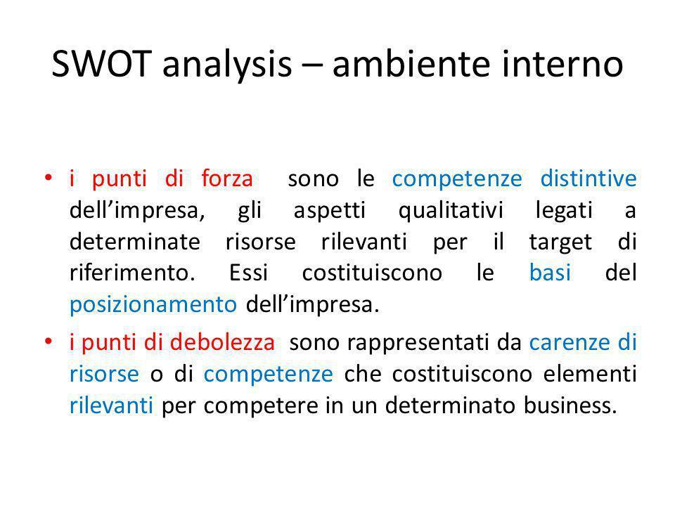 SWOT analysis – ambiente interno i punti di forza sono le competenze distintive dell'impresa, gli aspetti qualitativi legati a determinate risorse ril