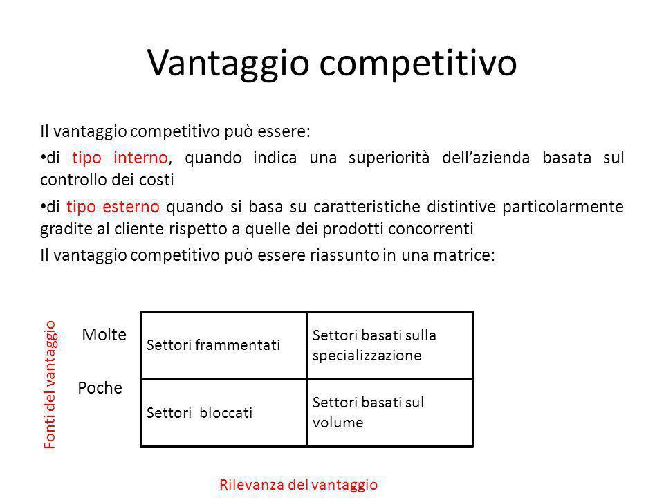 Vantaggio competitivo Il vantaggio competitivo può essere: di tipo interno, quando indica una superiorità dell'azienda basata sul controllo dei costi