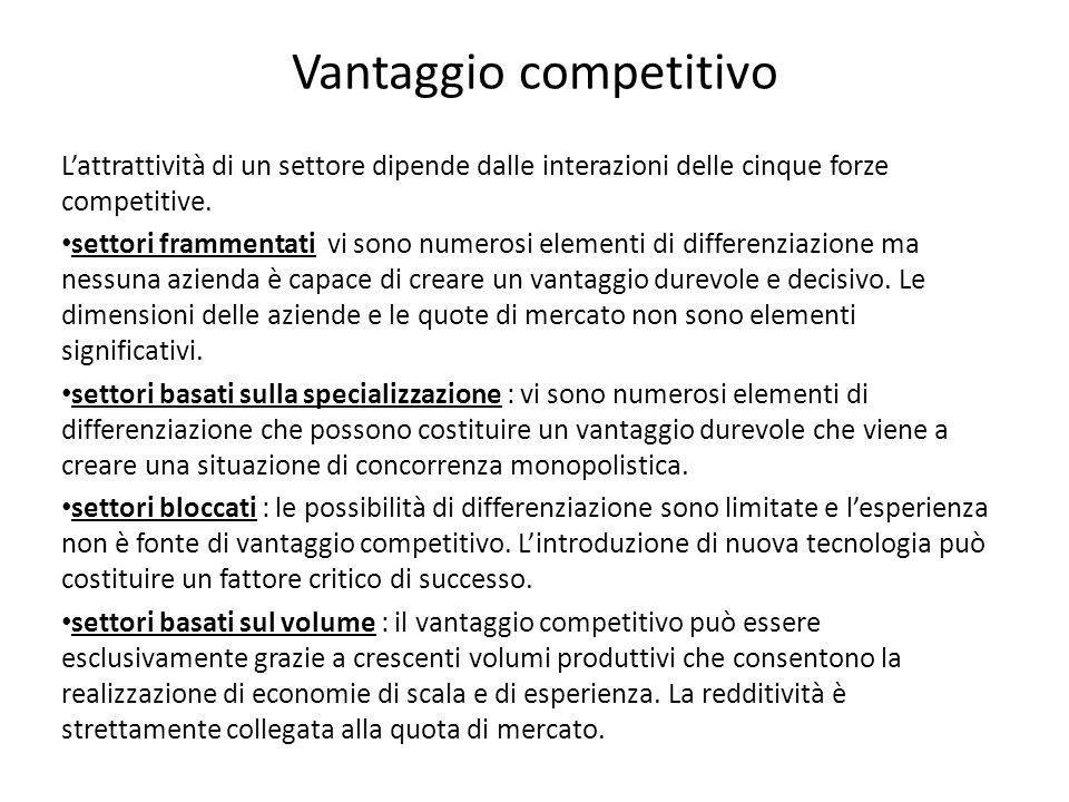 Vantaggio competitivo L'attrattività di un settore dipende dalle interazioni delle cinque forze competitive. settori frammentati vi sono numerosi elem