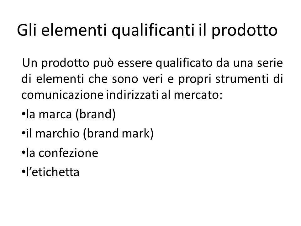 Gli elementi qualificanti il prodotto Un prodotto può essere qualificato da una serie di elementi che sono veri e propri strumenti di comunicazione in