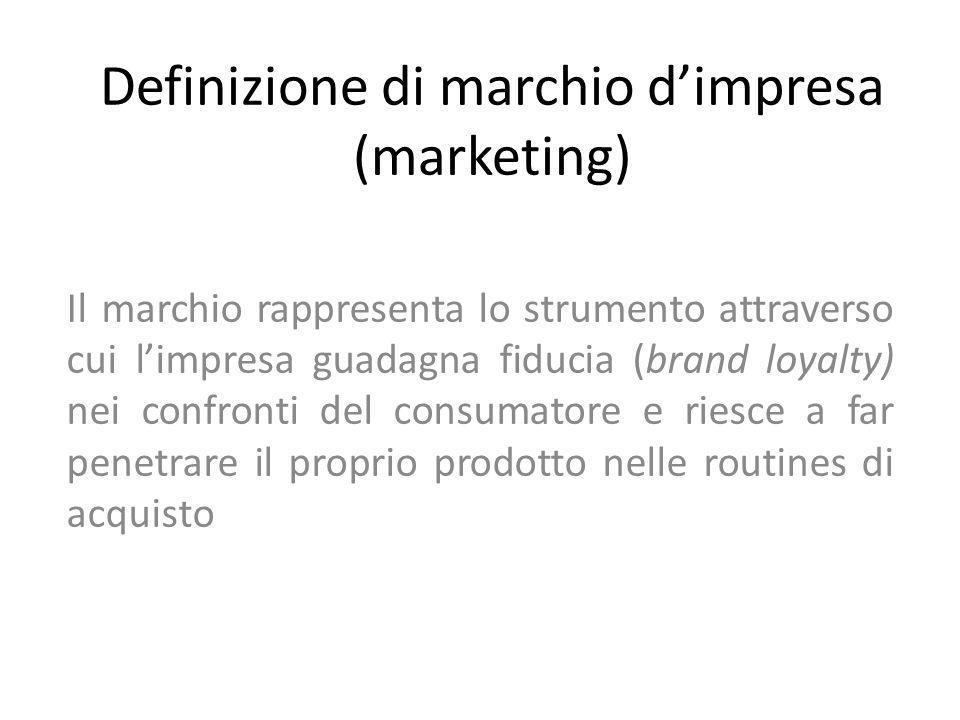 Definizione di marchio d'impresa (marketing) Il marchio rappresenta lo strumento attraverso cui l'impresa guadagna fiducia (brand loyalty) nei confron