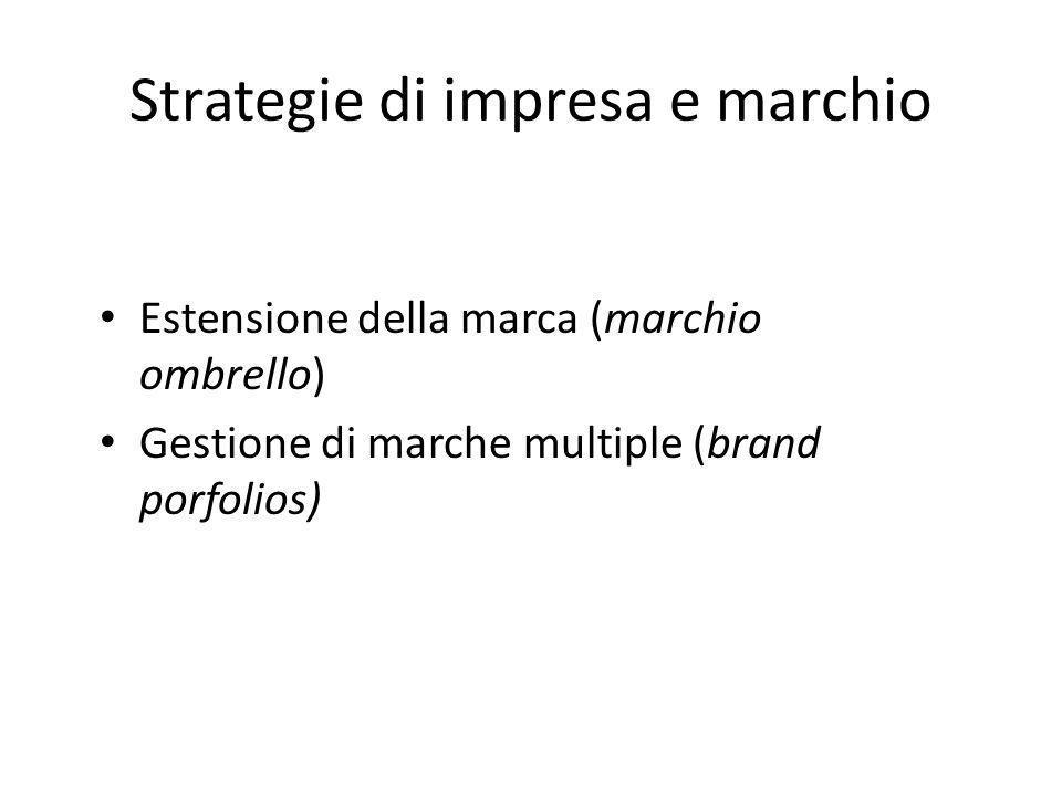 Strategie di impresa e marchio Estensione della marca (marchio ombrello) Gestione di marche multiple (brand porfolios)