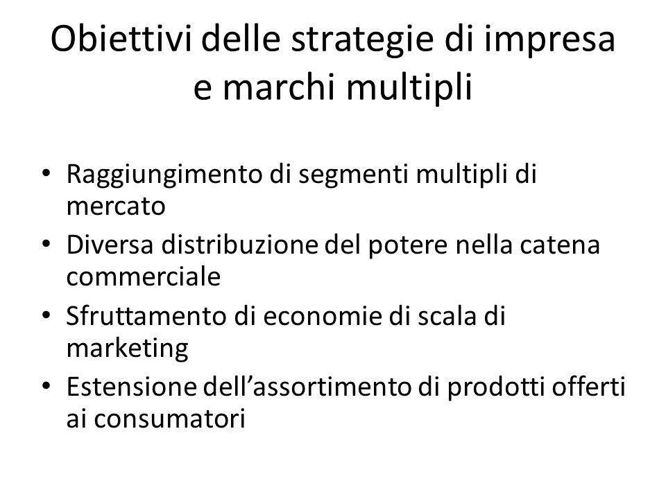 Obiettivi delle strategie di impresa e marchi multipli Raggiungimento di segmenti multipli di mercato Diversa distribuzione del potere nella catena co