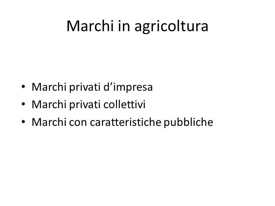 Marchi in agricoltura Marchi privati d'impresa Marchi privati collettivi Marchi con caratteristiche pubbliche