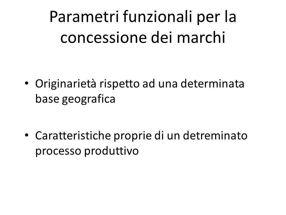Parametri funzionali per la concessione dei marchi Originarietà rispetto ad una determinata base geografica Caratteristiche proprie di un detreminato