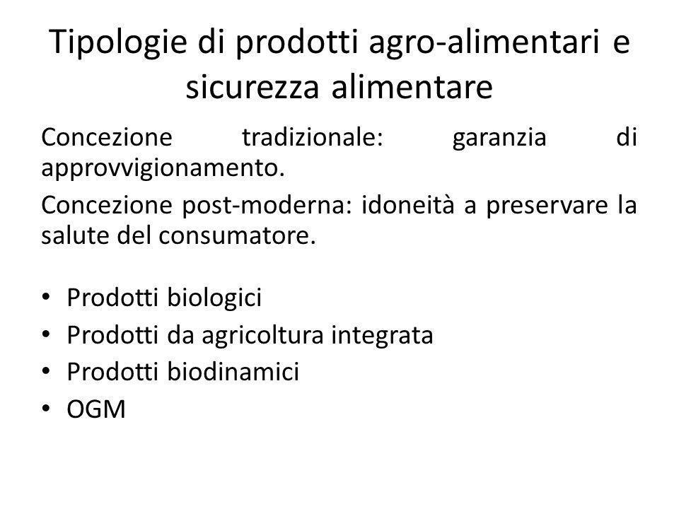 Tipologie di prodotti agro-alimentari e sicurezza alimentare Concezione tradizionale: garanzia di approvvigionamento. Concezione post-moderna: idoneit