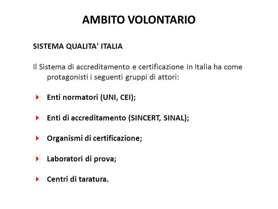 SISTEMA QUALITA' ITALIA Il Sistema di accreditamento e certificazione in Italia ha come protagonisti i seguenti gruppi di attori:  Enti normatori (UN