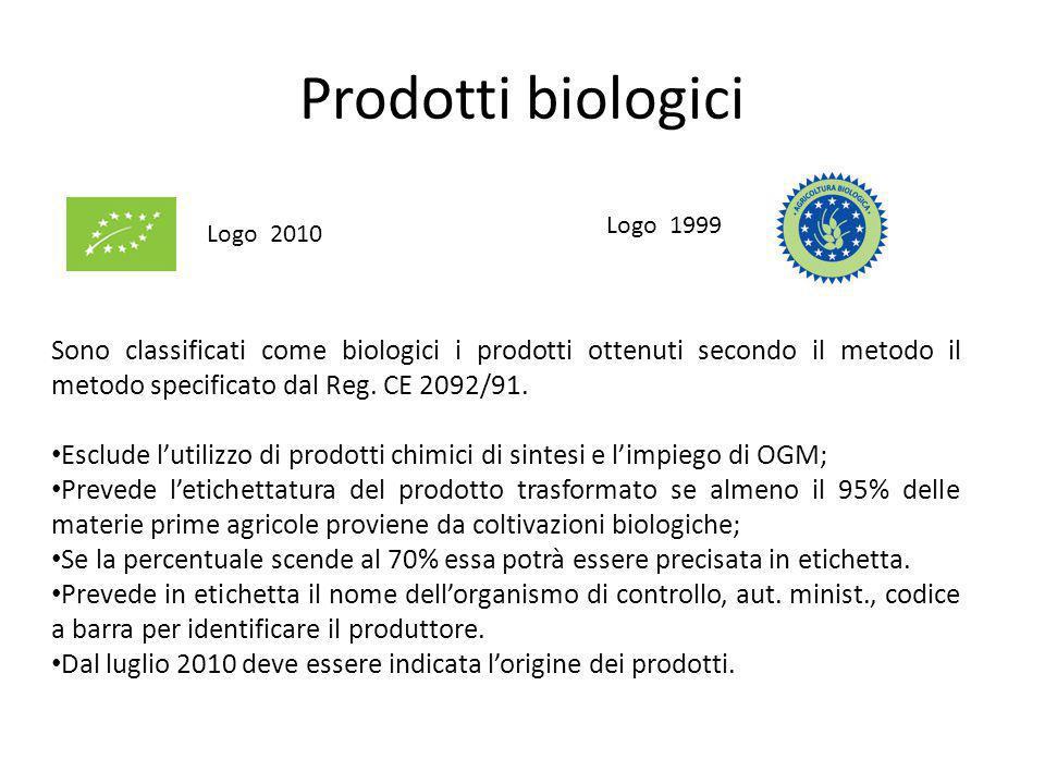 Prodotti biologici Sono classificati come biologici i prodotti ottenuti secondo il metodo il metodo specificato dal Reg. CE 2092/91. Esclude l'utilizz