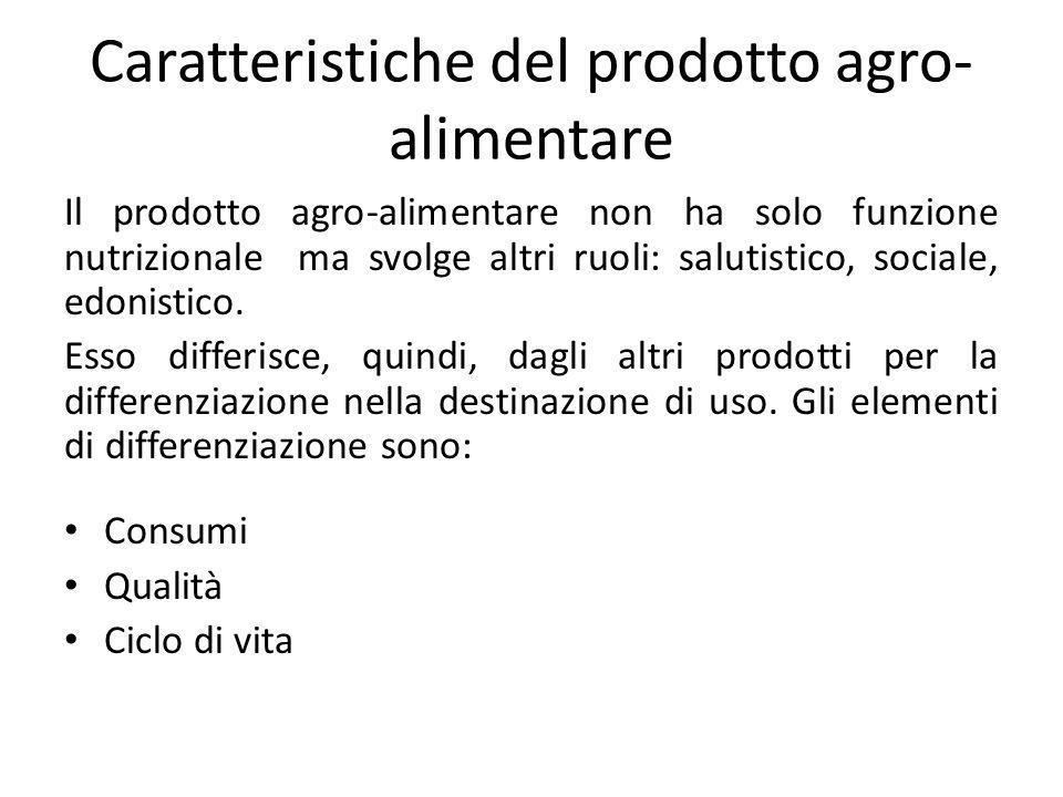 Caratteristiche del prodotto agro- alimentare Il prodotto agro-alimentare non ha solo funzione nutrizionale ma svolge altri ruoli: salutistico, social