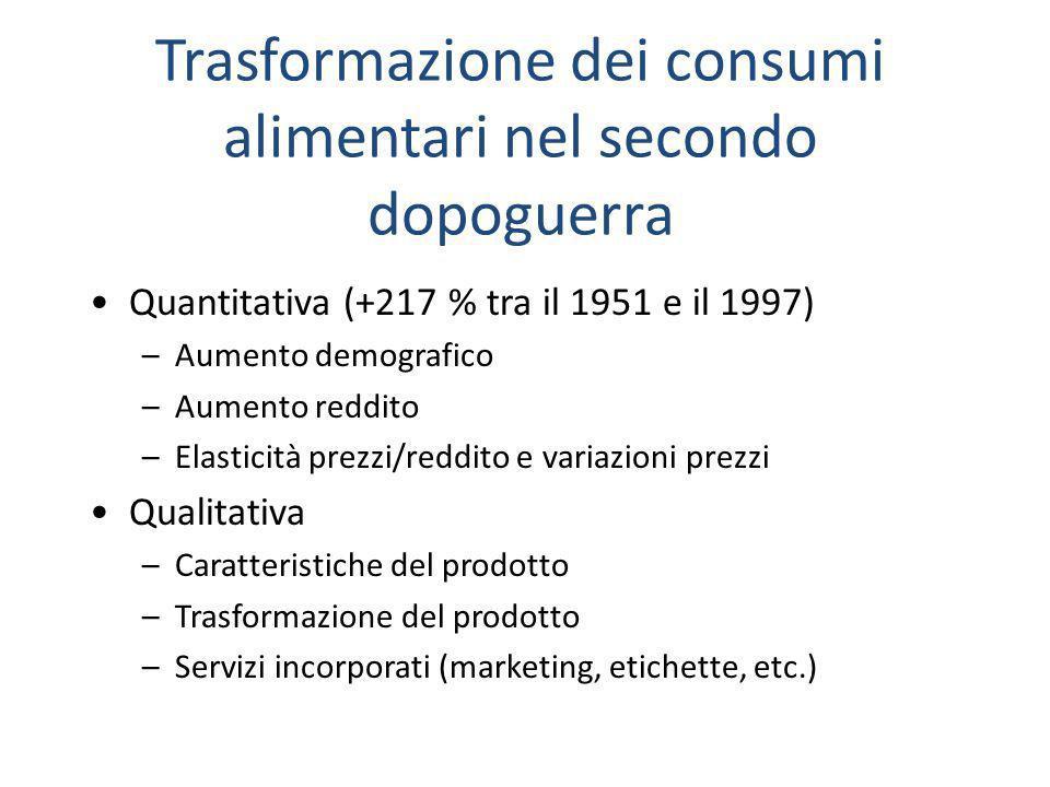 Trasformazione dei consumi alimentari nel secondo dopoguerra Quantitativa (+217 % tra il 1951 e il 1997) –Aumento demografico –Aumento reddito –Elasti