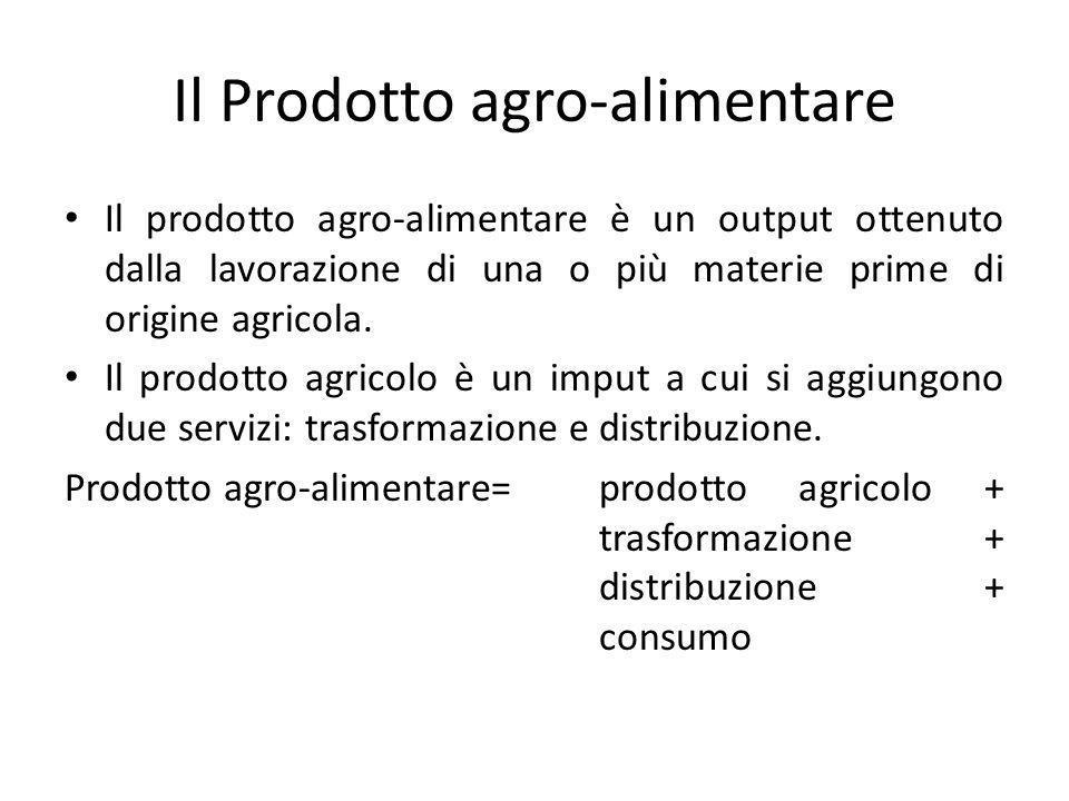 Il prodotto agro-alimentare è un output ottenuto dalla lavorazione di una o più materie prime di origine agricola. Il prodotto agricolo è un imput a c