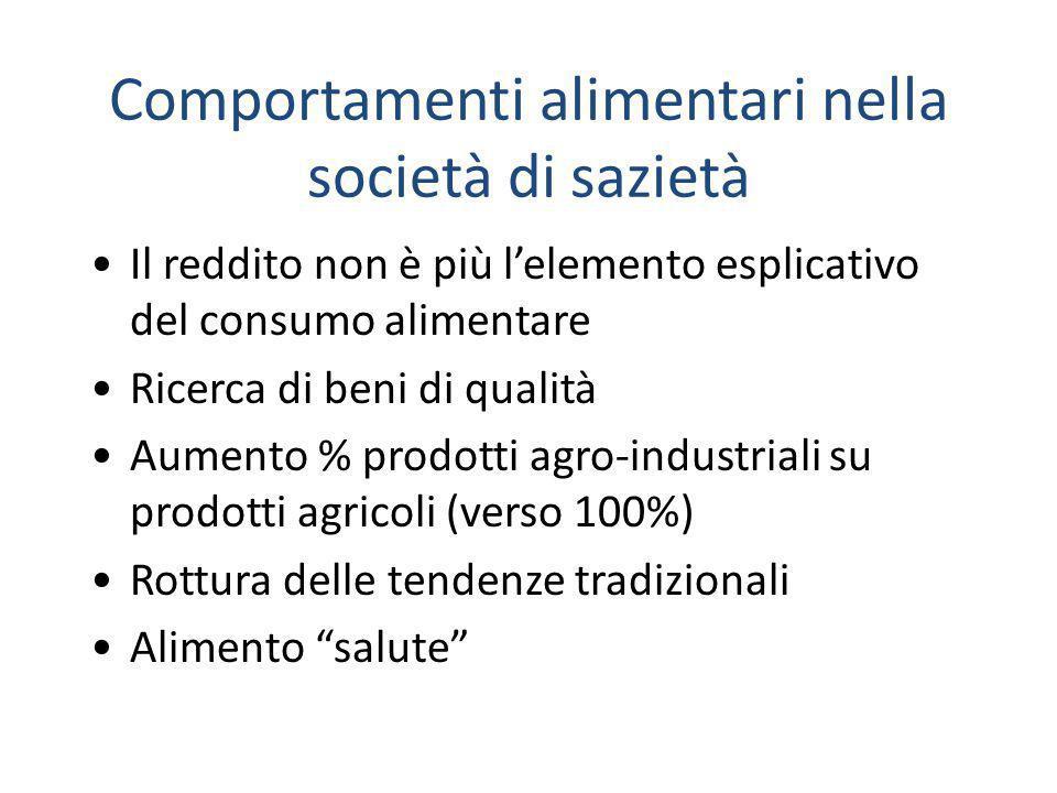 Comportamenti alimentari nella società di sazietà Il reddito non è più l'elemento esplicativo del consumo alimentare Ricerca di beni di qualità Aument