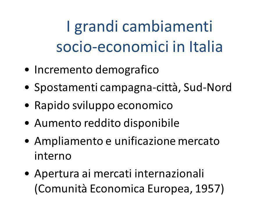 I grandi cambiamenti socio-economici in Italia Incremento demografico Spostamenti campagna-città, Sud-Nord Rapido sviluppo economico Aumento reddito d